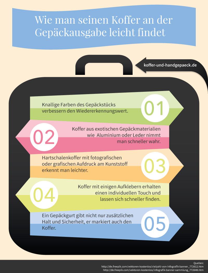 Infografik über Koffer leichter finden